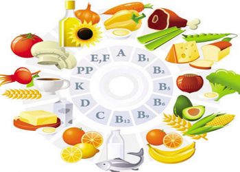 Ảnh minh họa: Các chất dinh dưỡng cần thiết cho trẻ mỗi ngày
